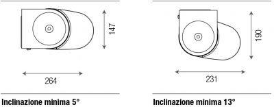 kumo-dimensioni-1