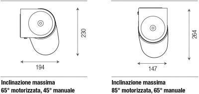 kumo-dimensioni-2