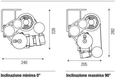 piuma-dimensioni